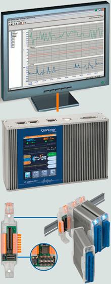 dataopsamling, signal behandling industriel måling elektronisk DAQ, IPC Teknik