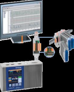 Billede af dataopsamling DAQ til proceskontrol og kval kvalitetskontrol, komponenttest, maskinovervågning og langtidsovervågning.